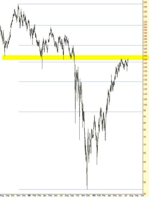 0714-gs, shorting Goldman Sachs