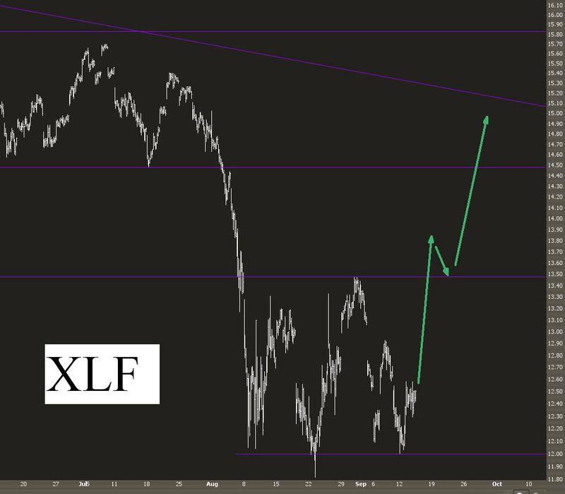 0914-XLF