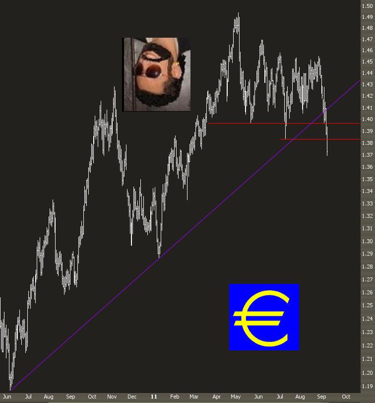 0909-eurodown