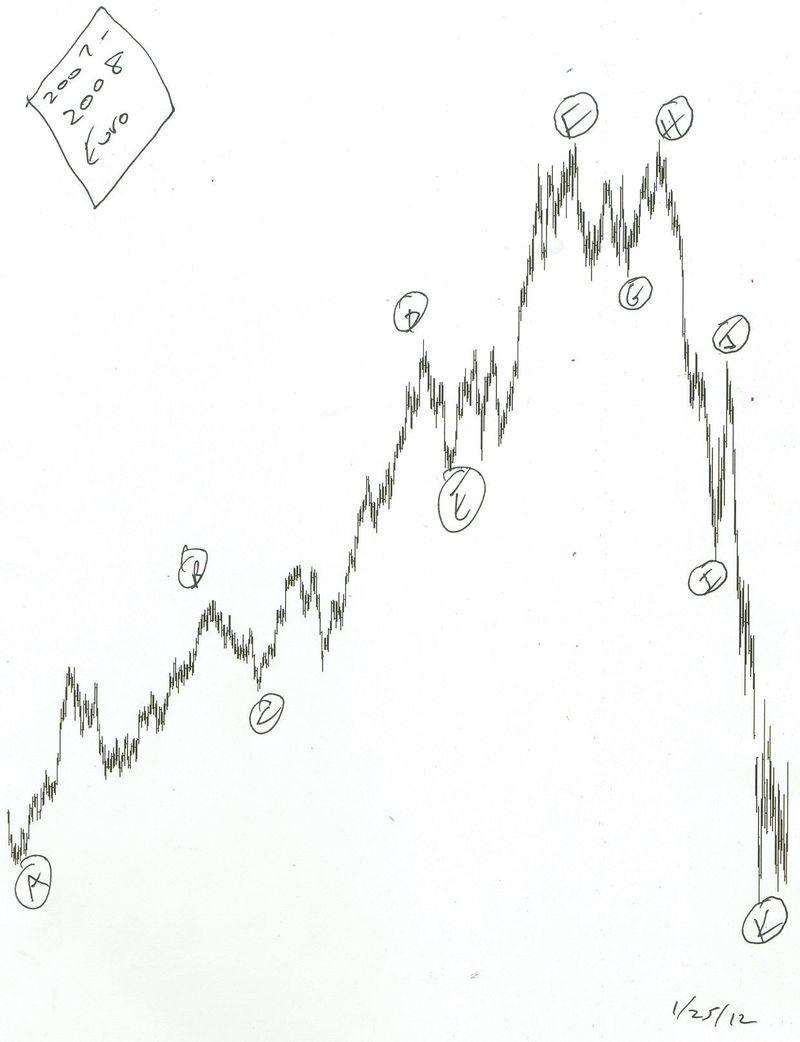 0129-euroONE