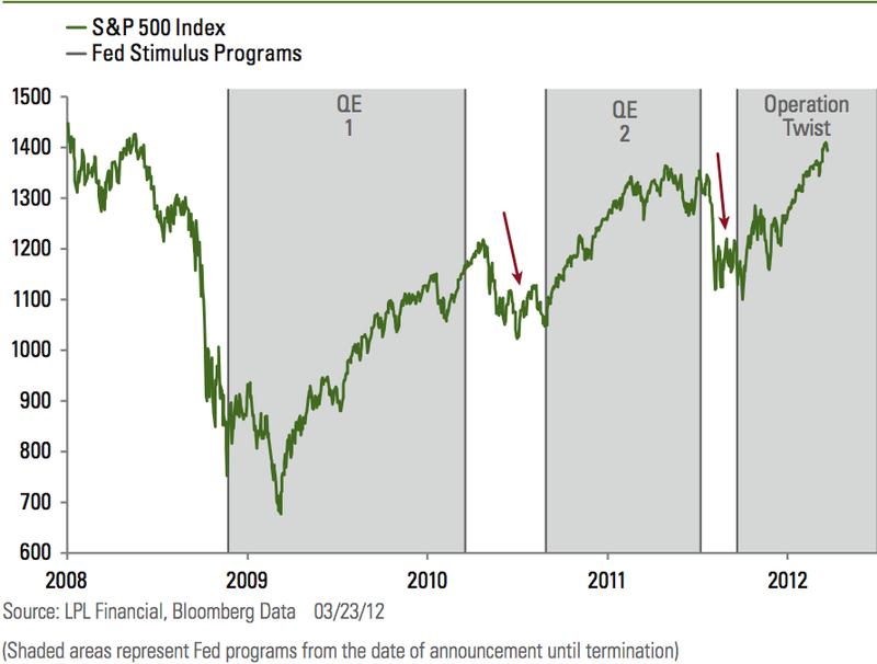 QE-SPX
