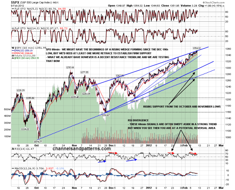 120210 SPX 60min Trendlines and RSI Divergence