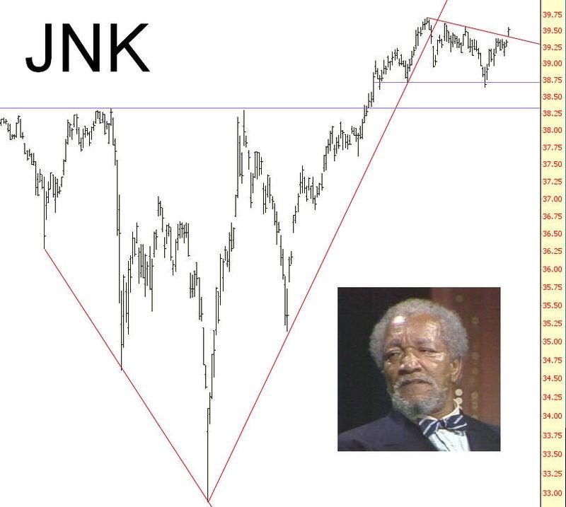 0425-jnk