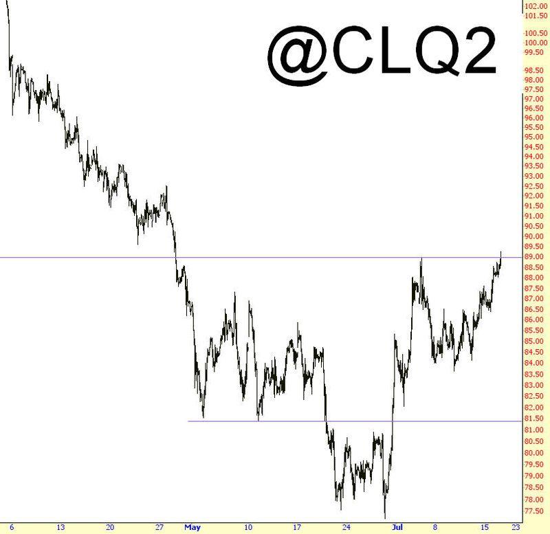 0717-crude