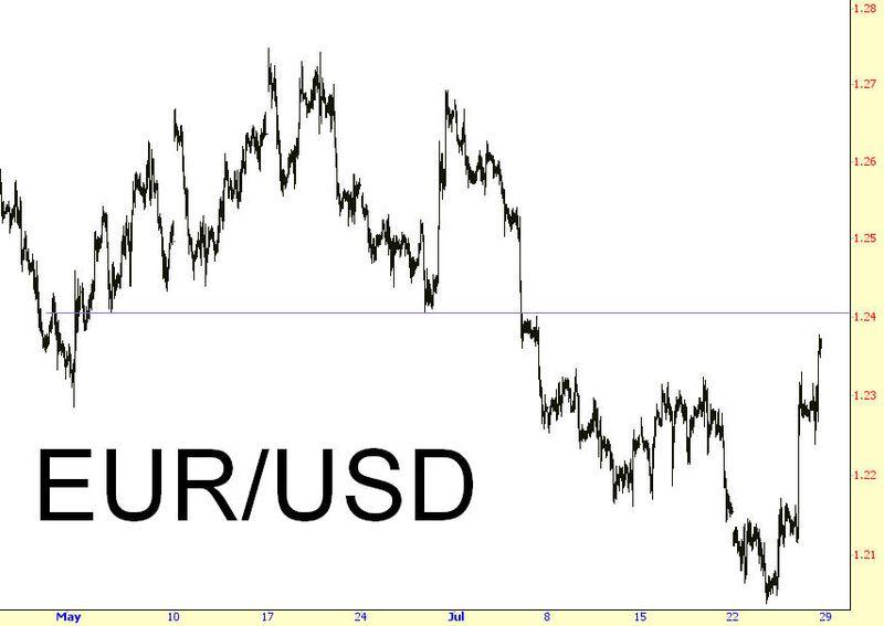 0727-EURO