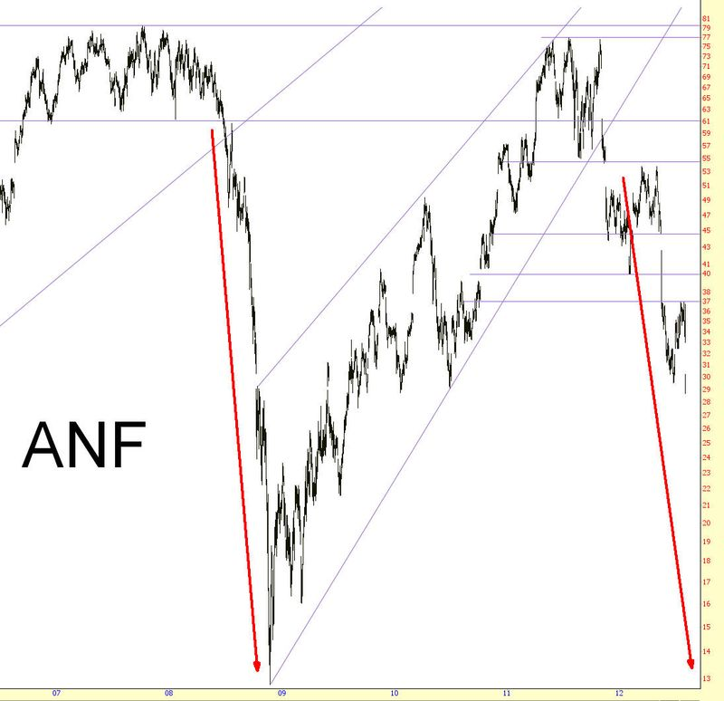 0802-anf1
