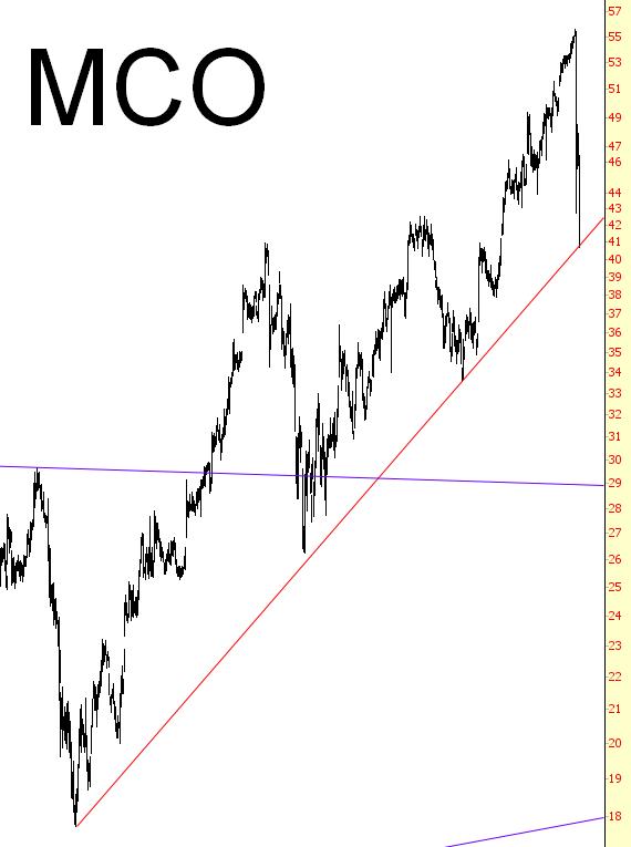 0211-MCO