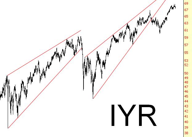 0222-iyr