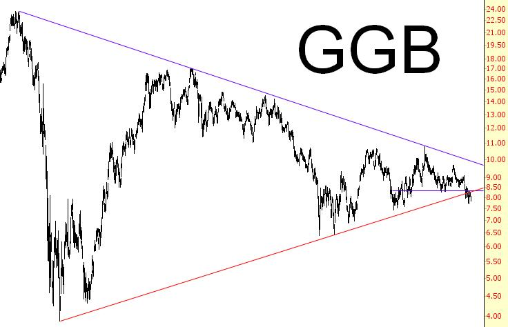 0314-GGB