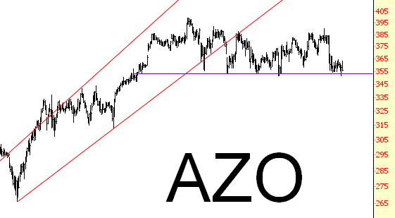 1224-AZO