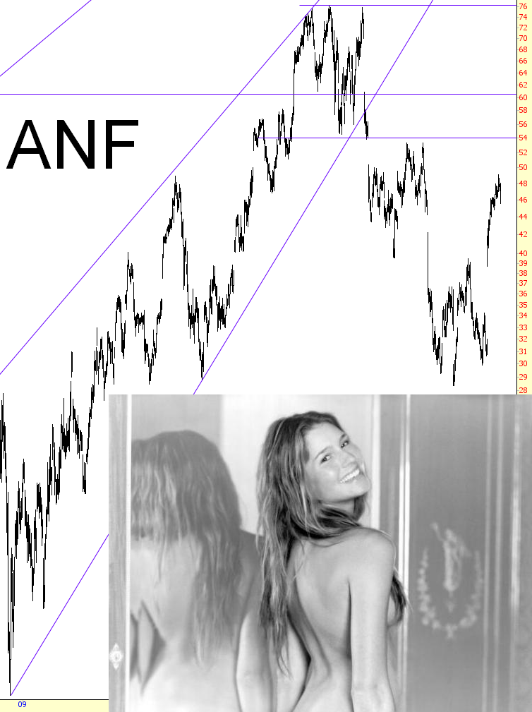 1226-anf