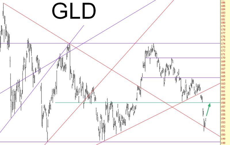 0225-GLD
